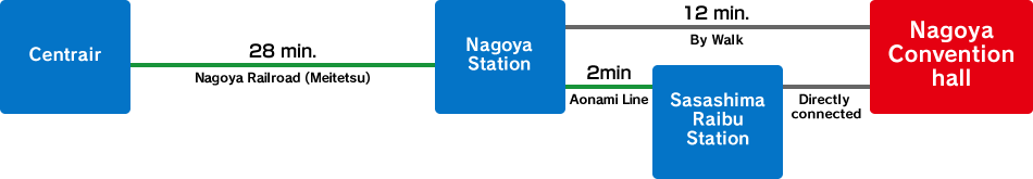 img_access_station_en.png